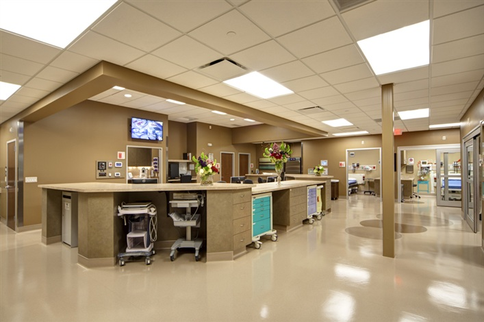 First Choice Emergency Room Cost